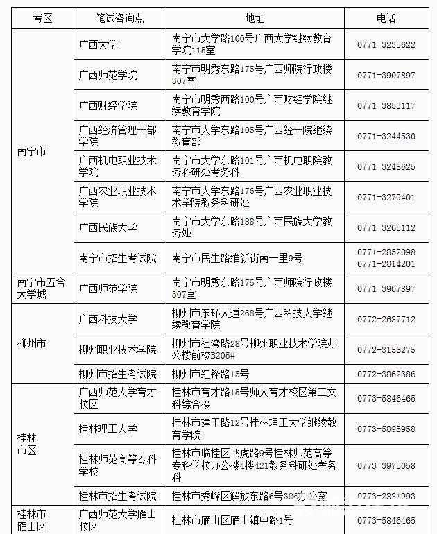 广西教师资格考试笔试公告